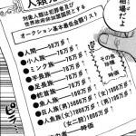 【ワンピース】麦わら大船団結成!傘下に降りそうな海賊団一覧!