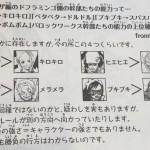 【ワンピース】79巻100PのSBSの謎!能力のルールが別の方向に?