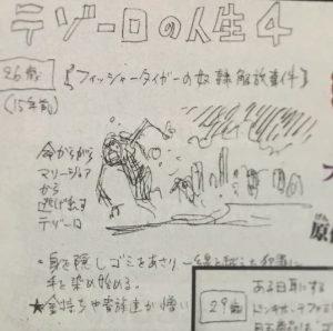 テゾーロ人生27