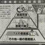 【キン肉マン】悪魔超人キャラ一覧考察まとめのページ!