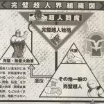 【キン肉マン】完璧超人キャラ一覧考察まとめのページ!