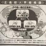 【キン肉マン】正義超人キャラ一覧考察まとめのページ!