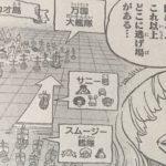 【ワンピース】897話「ペコムズのカカオ島脱出作戦」ネタバレ確定感想&考察!