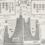 【ワンピース】潜港(モグラみなと)含むワノ国の地理、まるで巨大な水槽!